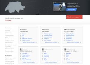Les mots clefs les plus recherché en Suisse en 2012.