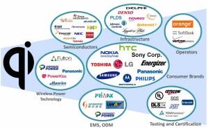 Chargement sans fil: quelques membres du consortium Qi.