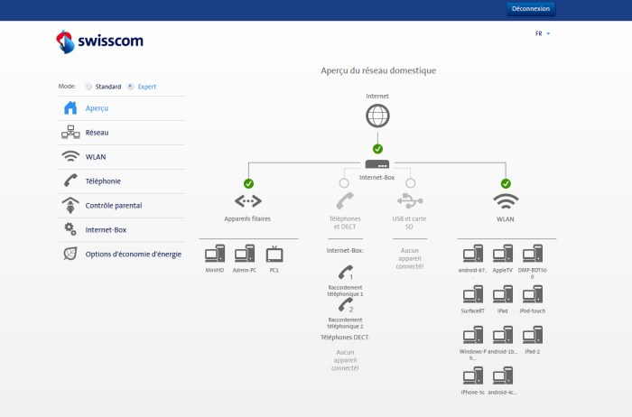 L'interface de l'Intenet Box de Swisscom est un modèle du genre. Enfin une borne facile à gérer!