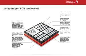 Le Snapdragon 805 permettra de prendre des clichés de 55 millions de pixels