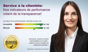 Le service clients de Sunrise communique activement.