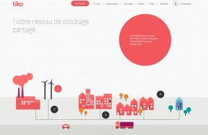 Tiko de Swisscom.
