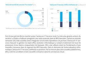 Swisscom sur le marché de l'IT, selon son rapport de gestion 2013.