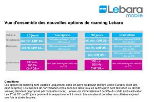 Roaming: les options de Lebara.