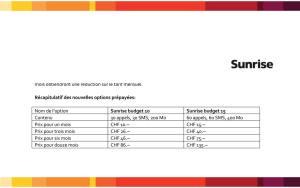 De nouvelles options complètent les tarifs revus de Sunrise et MTV mobile.