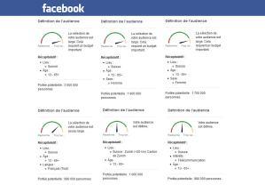Read more about the article Facebook: 3,5 millions de Suisses pour près d'un million de «Romands»