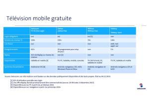 Swisscom se compare à ses concurrents...