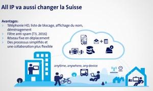 Téléphonie fixe: Swisscom fera son Skype d'ici fin 2017!