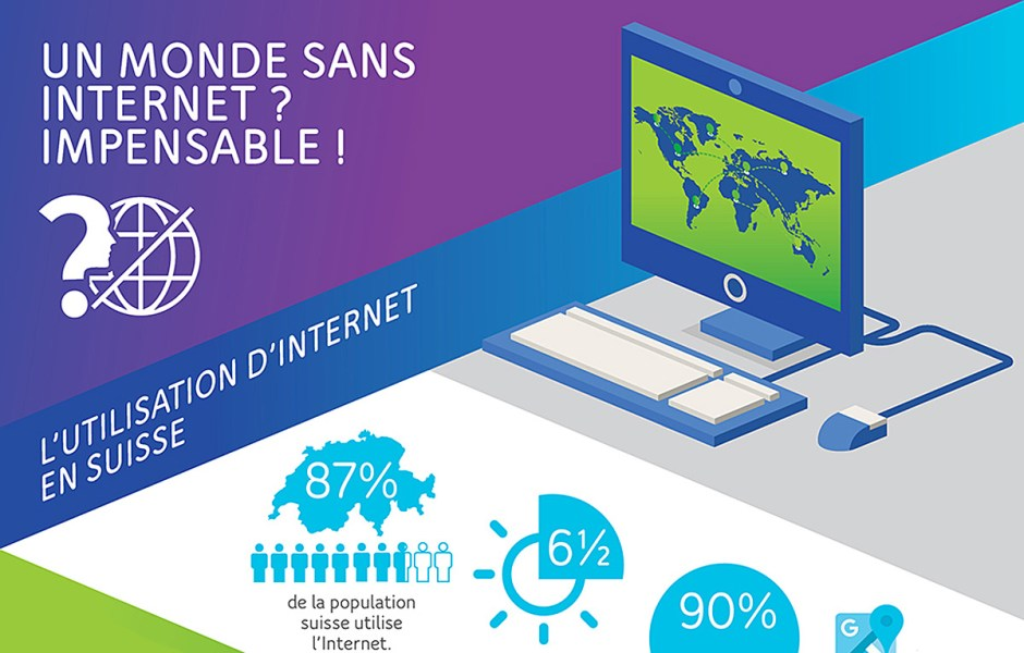 Un monde sans internet? impensable!