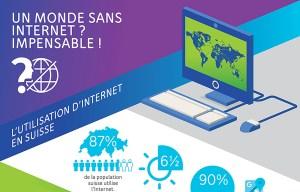 UPC consacre internet et le monde numérique.