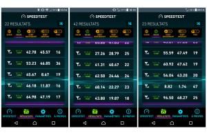 Test: les réseaux 4G+ LTE Advanced de Salt, Sunrise et Swisscom sous la loupe