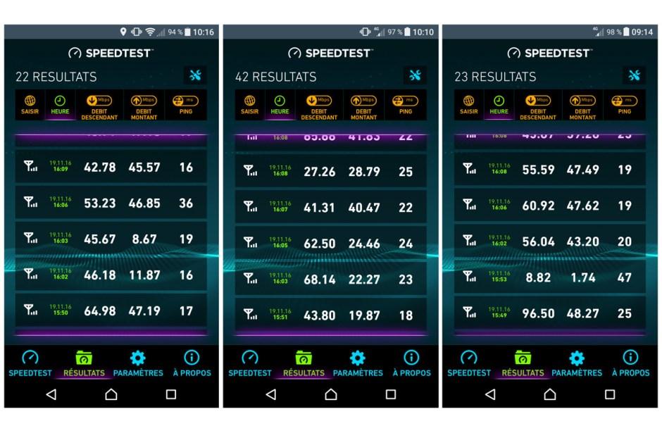 Débits des réseaux 4G+ mesurés sur la place de la gare de Lausanne. Dans l'ordre: Salt, Sunriser et Swisscom.