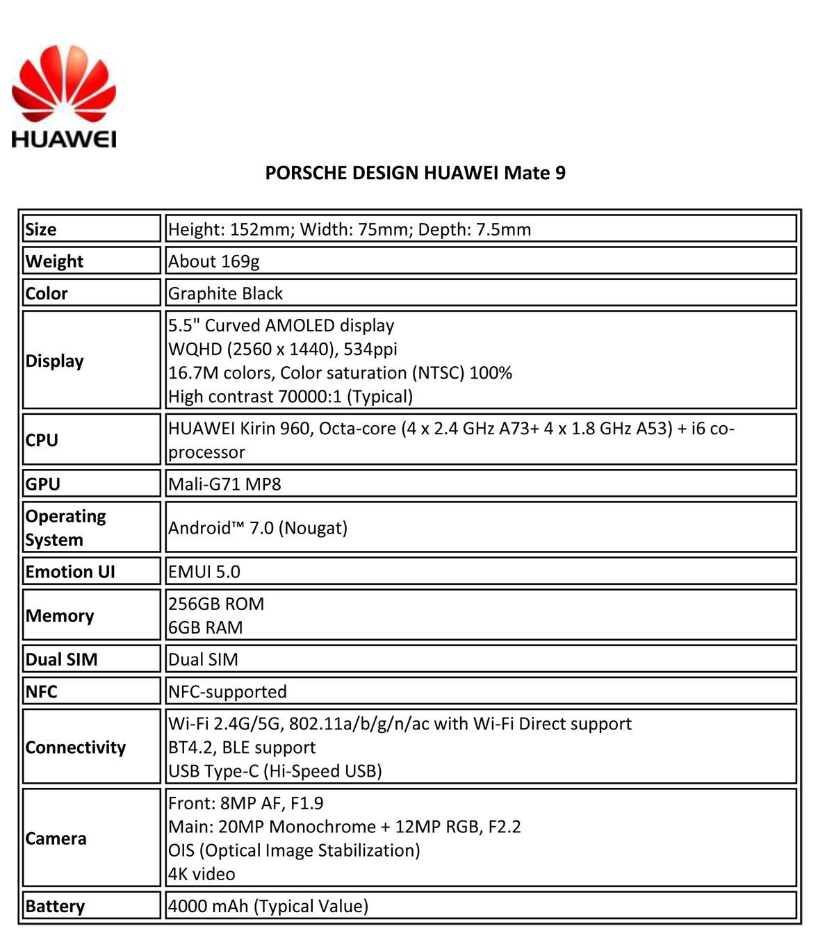 Huawei Mate 9, Porsche Design: fiche technique.