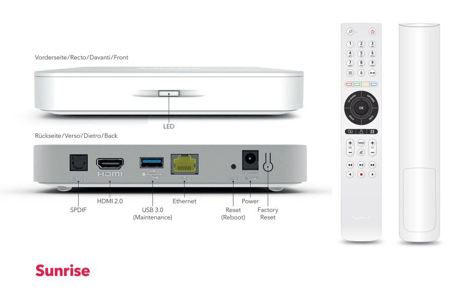 Nouvelle Sunrise TV Box UHD: la connectique.