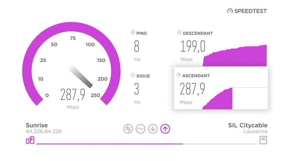 Un speedtest pour mesurer la vitesse d'internet.