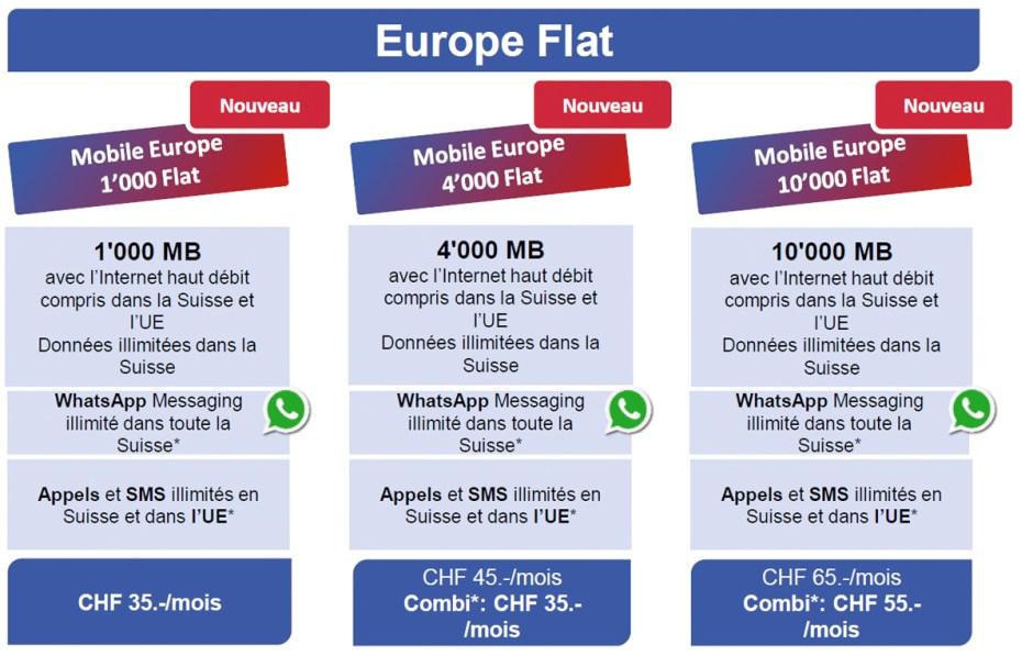 UPC Europe Flat: pour en finir avec le roaming. Aussi en Suisse.