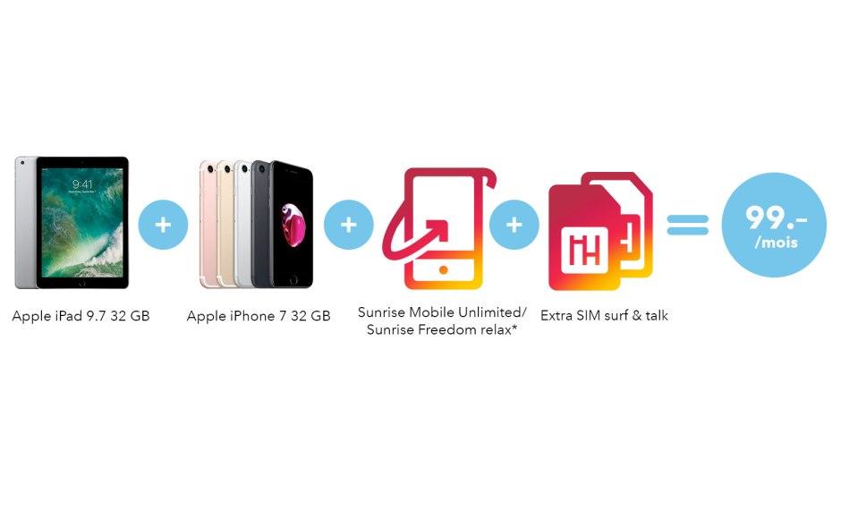 Le Sunrise Apple Deal? Le top en Suisse!
