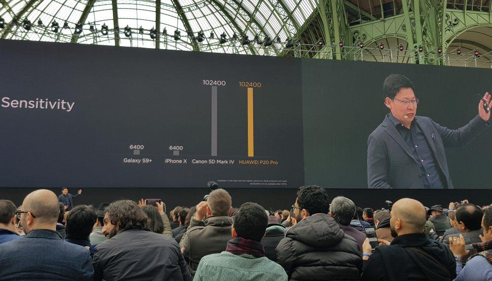 102'400 ISO. Huawei compare la sensibilité du capteur photo du P20 Pro à celle du Canon EOS 5D Mark IV. Attention toutefois à la note au bas de l'image en petits caractères.