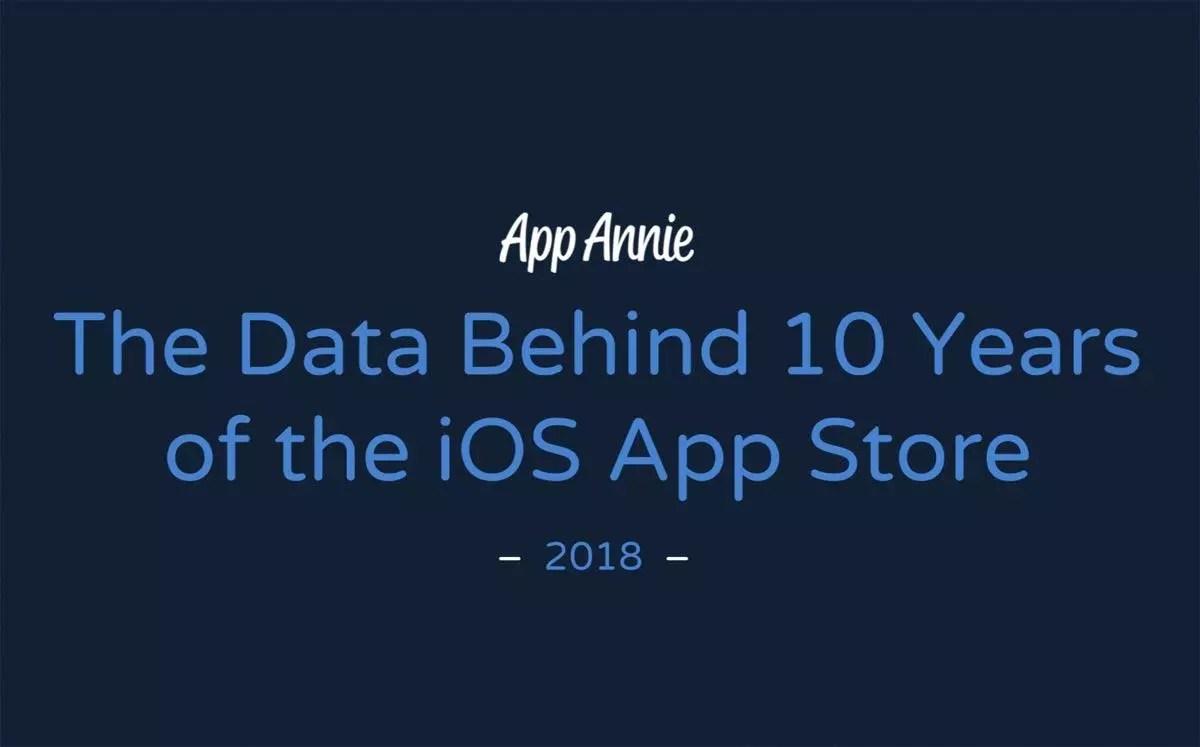 Les données de dix ans d'App Store d'Apple, selon App Annie.