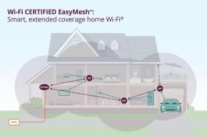 Booster son Wi-Fi avec un système de maillage (Mesh): minute papillon!