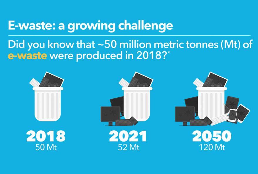La montagne de déchets de type électrique ou électronique ne cesse de croître.