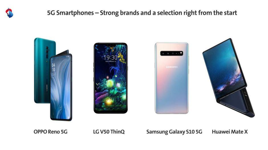 Swisscom prêt à lancer un portfolio complet de smartphones 5G!