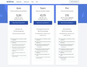 Le test progressif de kDrive: en route vers la maturité du stockage en ligne