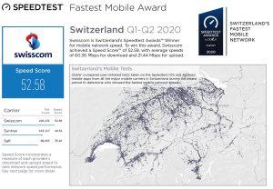 Swisscom bombe le torse et fait valoir sa victoire sur le Speedtest d'Ookla