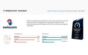 Ookla sacre à nouveau le mobile de Swisscom et Sunrise fait la promo de la 5G