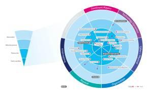Swisscom publie son rapport sur le Cybersécurité: gare aux hypertrucages!