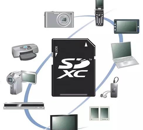 Κάρτες μνήμης SDXC