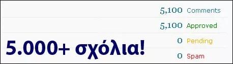 xblog.gr 5.000+ comments