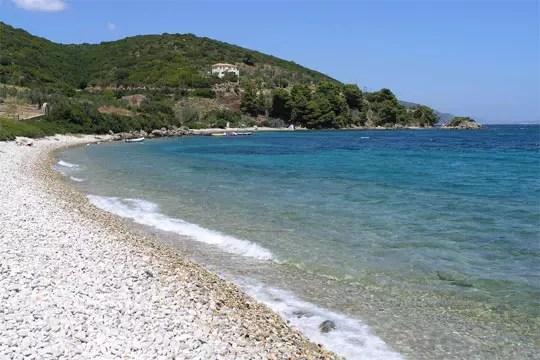 Παραλία, Beach