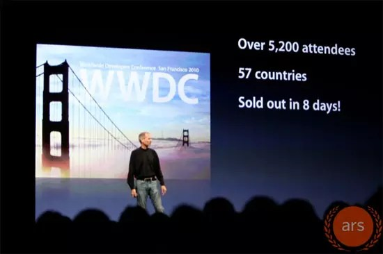 WWDC tickets sold out