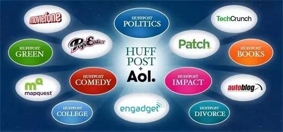 Huffington Post: Εξαγορά από την AOL για 315 εκατομμύρια δολάρια!