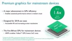 ARM Mali-G51 premium graphics