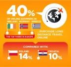Mastercard masterindex Infographic piece