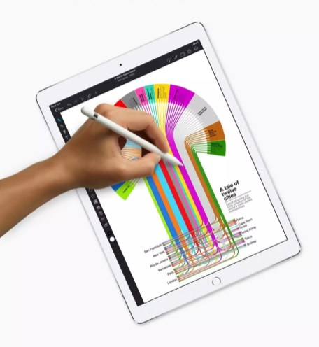 Apple iPad Pro 2017 (7)