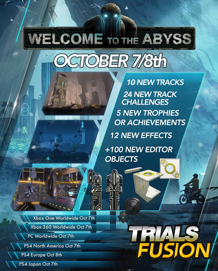 welcome to the abyss trials fusion dlc