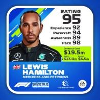 F1-2021-Note-Pilote-Hamilton