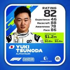 F1-2021-Note-Pilote-Tsunoda