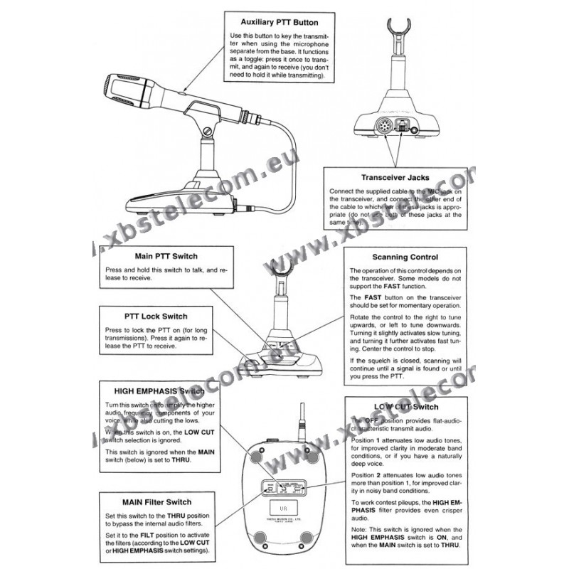 Yaesu Md 100 Wiring Diagram. Vehicle. Vehicle Wiring Diagrams