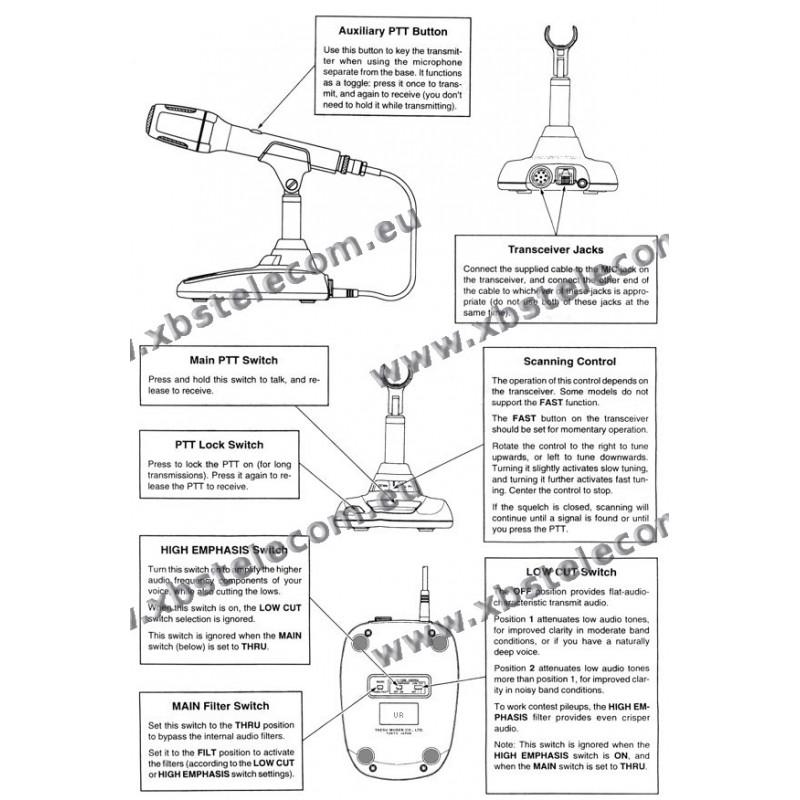 Yaesu Md 100 Wiring Diagram. Vehicle. Vehicle Wiring Diagrams