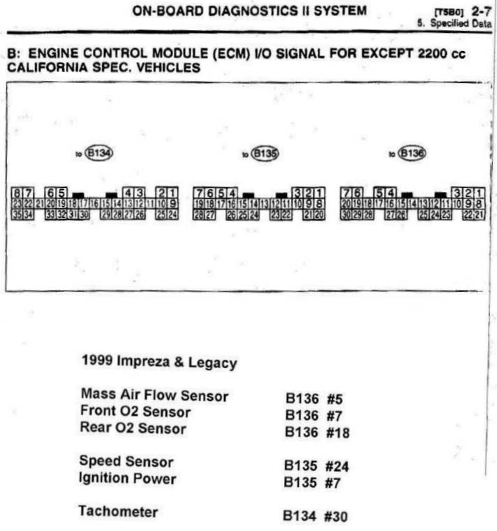 subaru impreza engine wiring diagram double light switch australia xcceleration