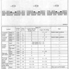 2002 Subaru Wrx Ecu Wiring Diagram Vt Cd Player Xcceleration