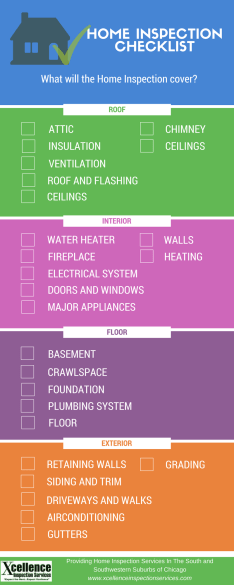 Chicago Home Inspection Checklist Infographics Xcellence Inspection Services