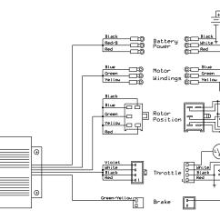 E Bike Controller Wiring Diagram Led Light Bar No Relay File Ebike Png Xcellsior