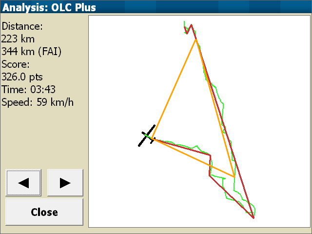 Analysis: OLC