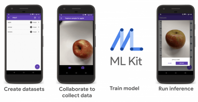 ML Kit Custom Image Classifier Flutter Firebase