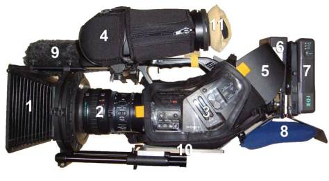 EX1-left-side-small EX3 With NanoFlash Camera rig.